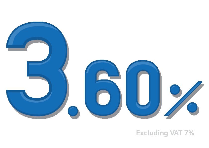 อัตราค่าธรรมเนียมเพียง 3.75%